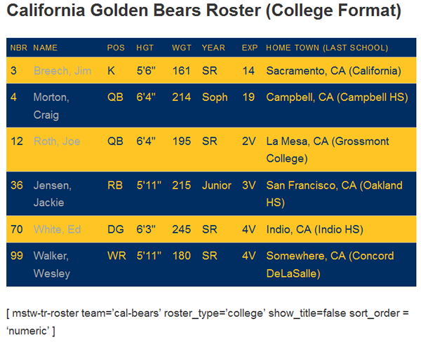 Cal Bears College Format