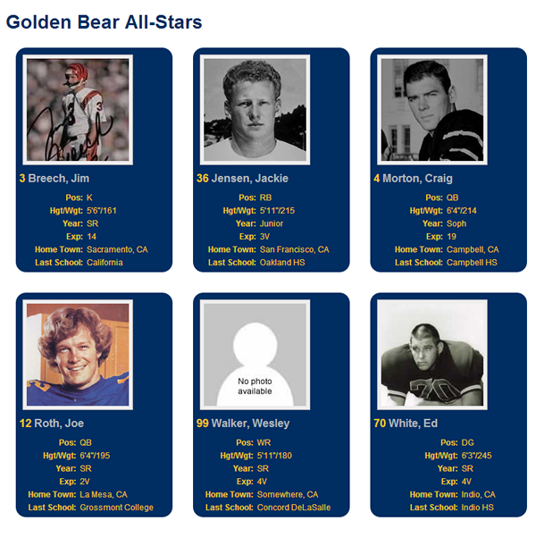 Cal Bears Player Gallery
