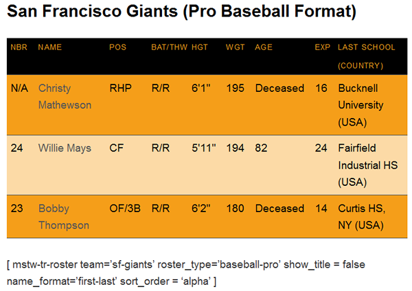 SF Giants Pro Baseball